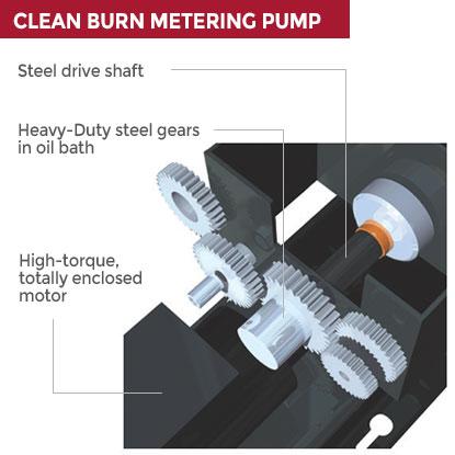 metering-pump-with-titles