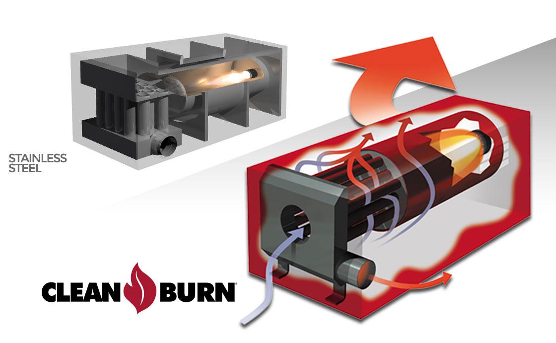 Теплообменник воздухонагревателя Clean Burn CB-2500